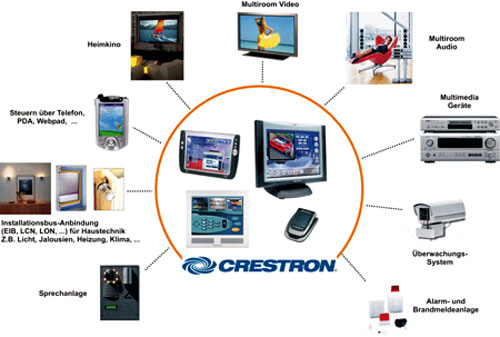 crestronoverview